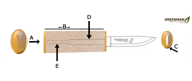 How to Guide: Fitting a Handle to a Knife Blade