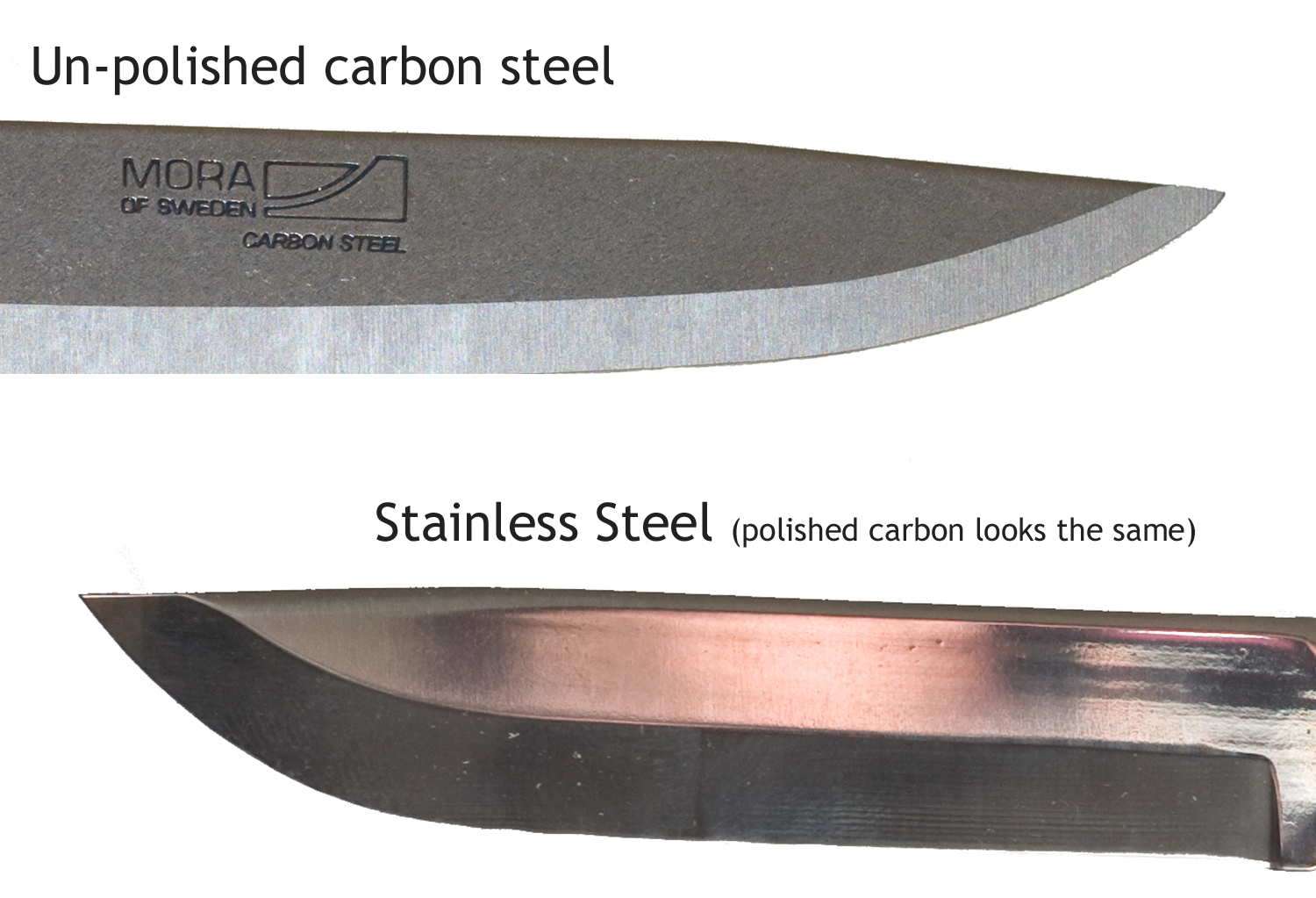 High Carbon Steel VS Stainless Steel